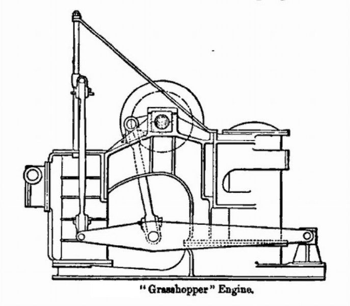 File:001 Grasshopper engine.jpg